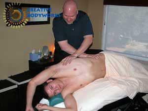 First time visit  example of Therapeutic Stretching massage with Joel Rayburn LMT a Male Massage Therapist for Creative Bodyworks & Orlando Massage